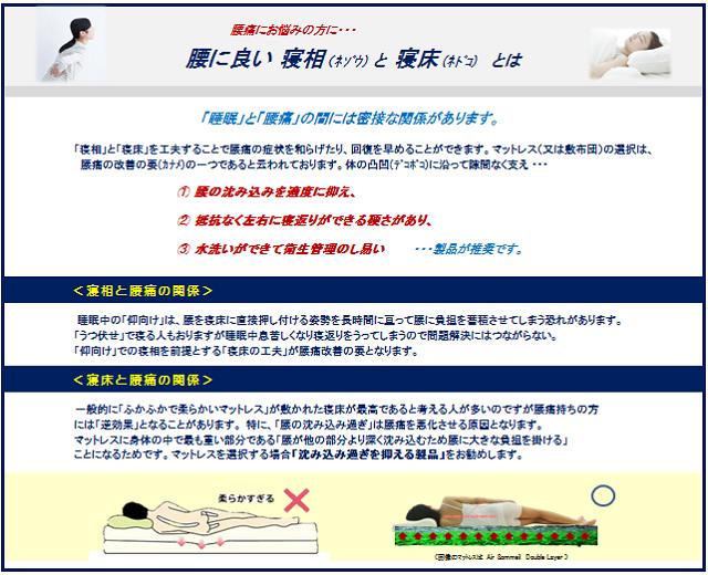 640睡眠と寝相・寝床の関係2016.10.27